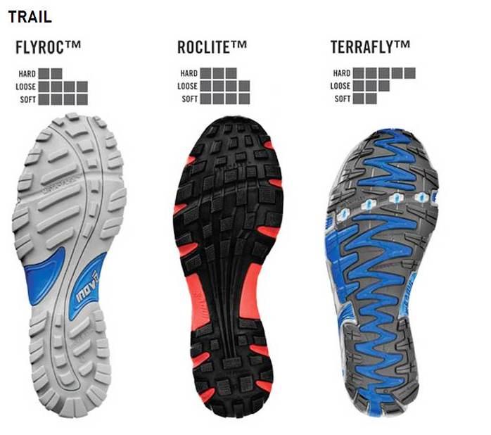 trail tipos zapatilla de suelas 8 trail minimalista Inov kuPZiX